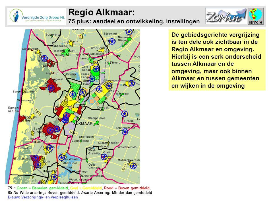 Regio Alkmaar: 75 plus: aandeel en ontwikkeling, Instellingen 75+: Groen = Beneden gemiddeld, Geel = Gemiddeld, Rood = Boven gemiddeld, 65-75: Witte arcering: Boven gemiddeld, Zwarte Arcering: Minder dan gemiddeld Blauw: Verzorgings- en verpleeghuizen De gebiedsgerichte vergrijzing is ten dele ook zichtbaar in de Regio Alkmaar en omgeving.