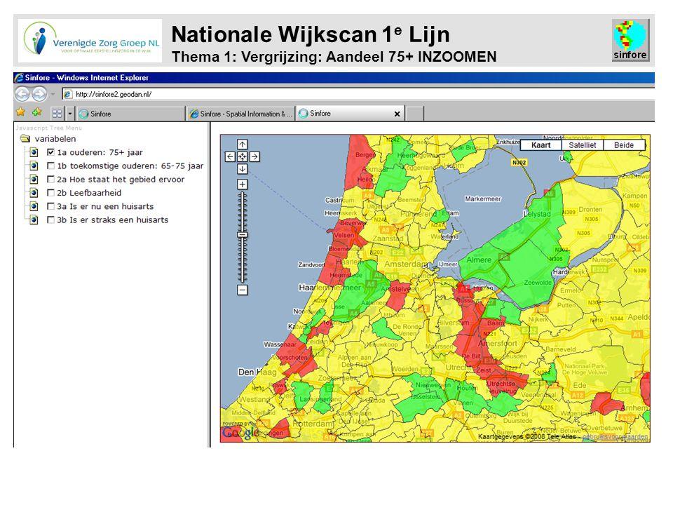 Prescan Regio Alkmaar Doorvertaling ruimtebehoefte: College Bouw Via VAAM en kentallen is te berekenen wat de mogelijke omvang van de ruimtebehoefte in de 1 e Lijn in Regio Alkmaar zou zijn.