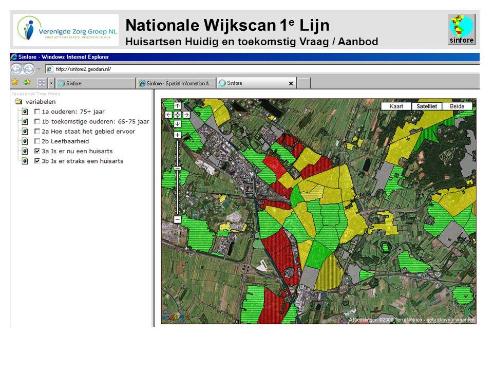 Nationale Wijkscan 1 e Lijn Huisartsen Huidig en toekomstig Vraag / Aanbod