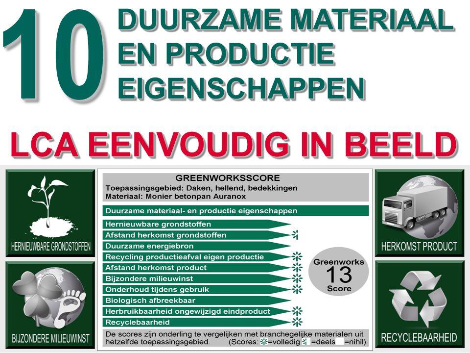 LCA EENVOUDIG IN BEELD 1010 DUURZAME MATERIAAL EN PRODUCTIE EIGENSCHAPPEN DUURZAME MATERIAAL EN PRODUCTIE EIGENSCHAPPEN