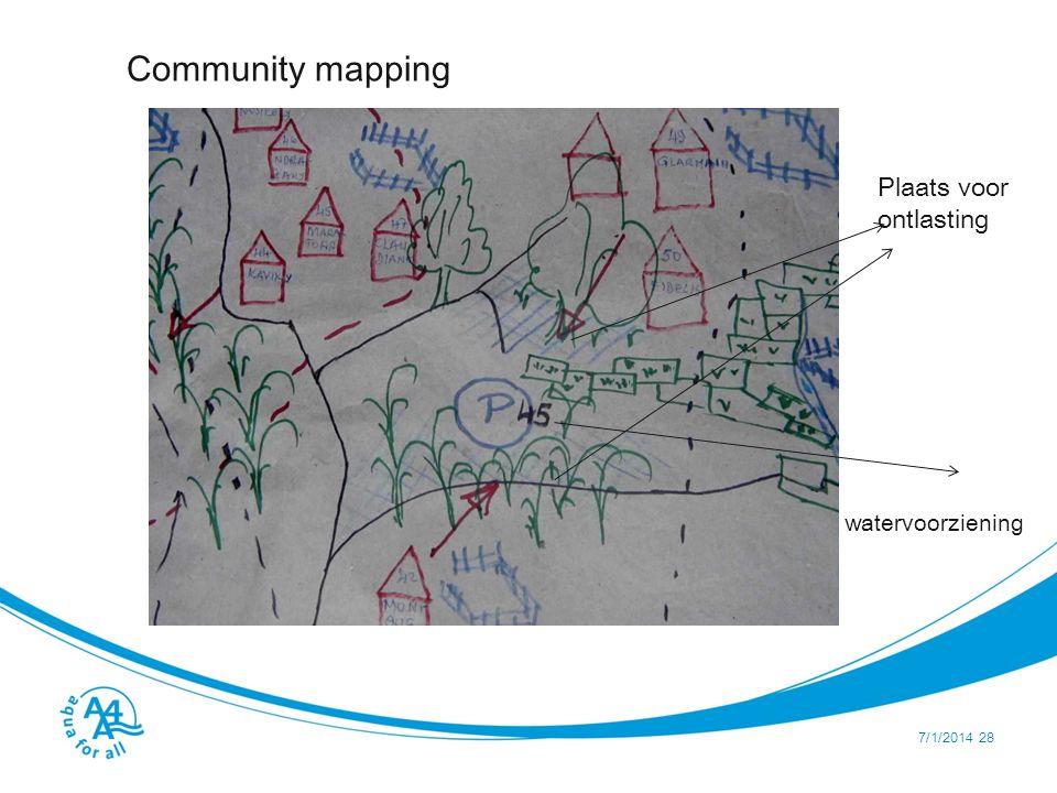 7/1/2014 28 Community mapping watervoorziening Plaats voor ontlasting