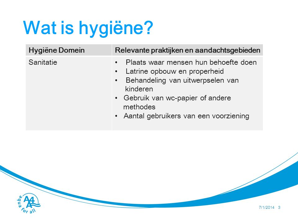 7/1/2014 4 Wat is hygiёne.