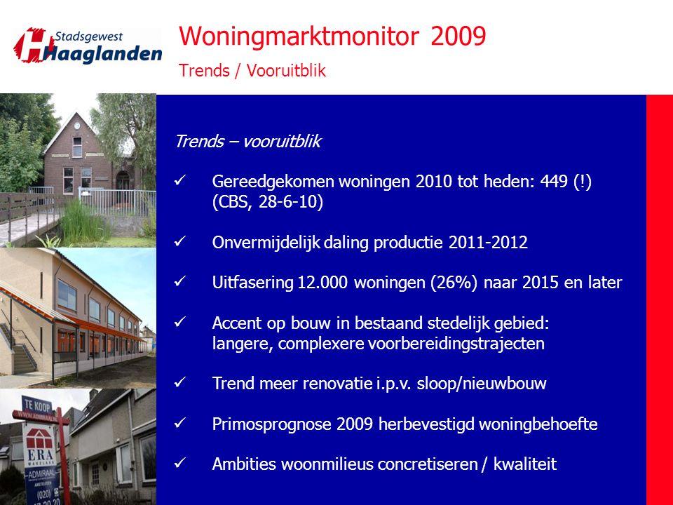 Woningmarktmonitor 2009 VRAGEN?