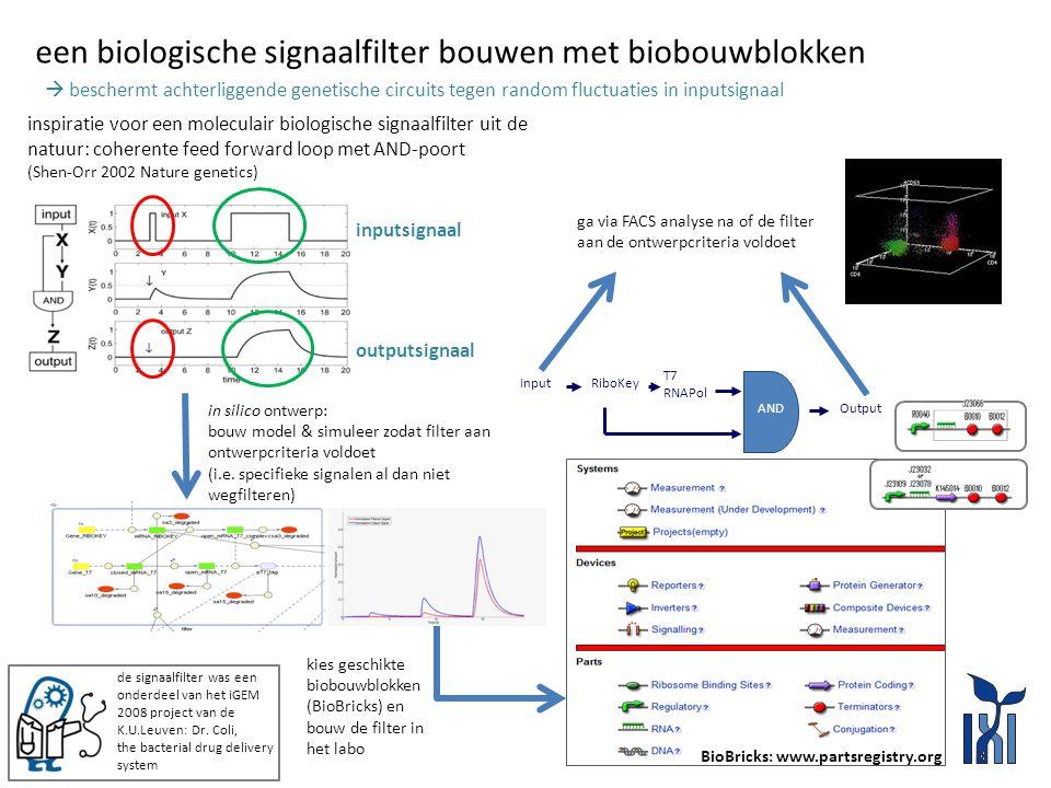 de signaalfilter was een onderdeel van het iGEM 2008 project van de K.U.Leuven: Dr.