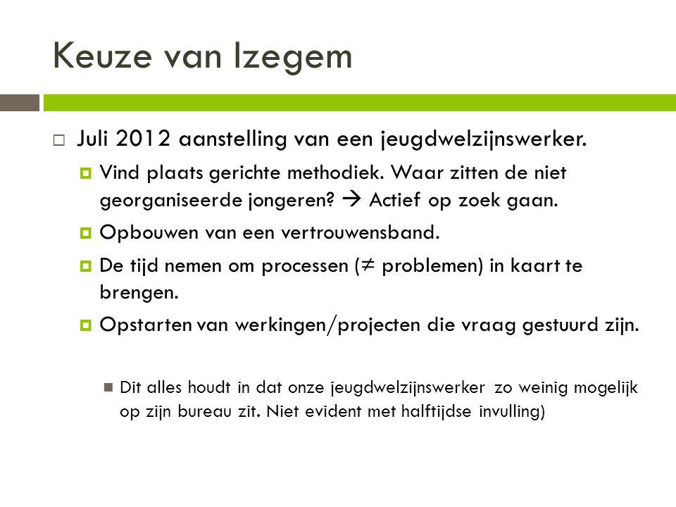 Keuze van Izegem  Juli 2012 aanstelling van een jeugdwelzijnswerker.  Vind plaats gerichte methodiek. Waar zitten de niet georganiseerde jongeren? 