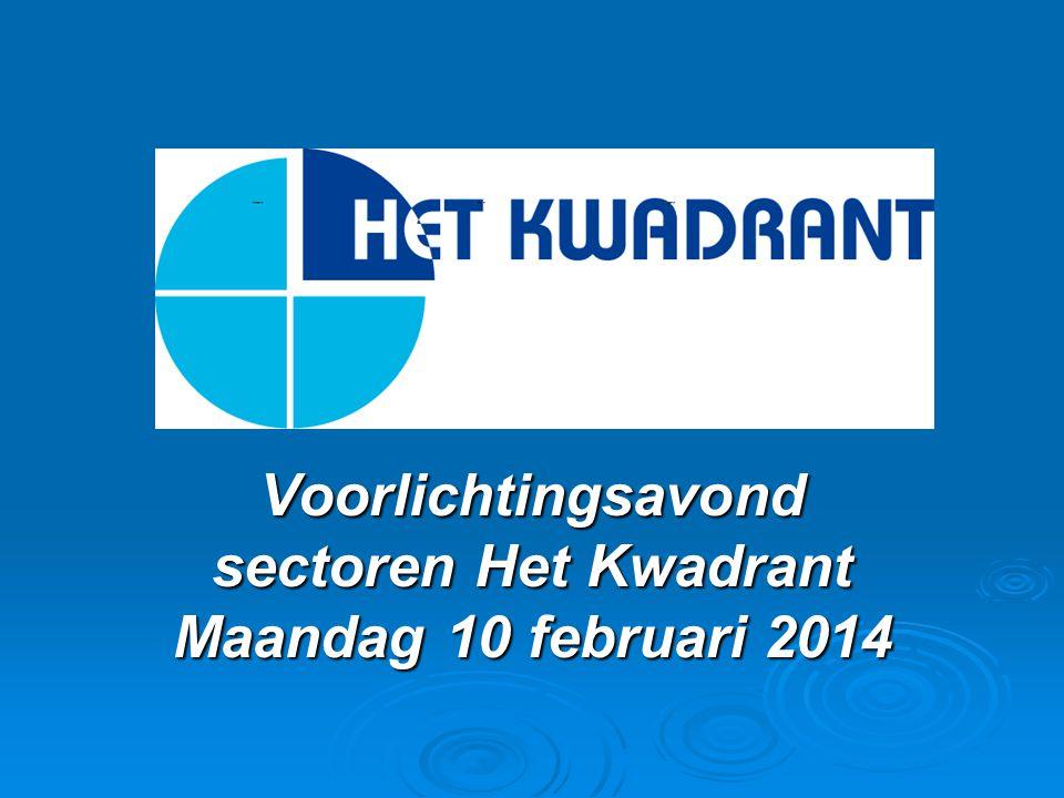Voorlichtingsavond sectoren Het Kwadrant Maandag 10 februari 2014