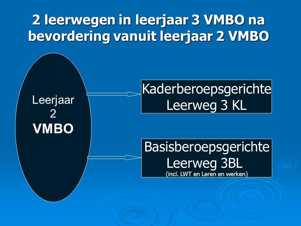 Leerjaar 2 VMBO Kaderberoepsgerichte Leerweg 3 KL Basisberoepsgerichte Leerweg 3BL (incl. LWT en Leren en werken) 2 leerwegen in leerjaar 3 VMBO na be