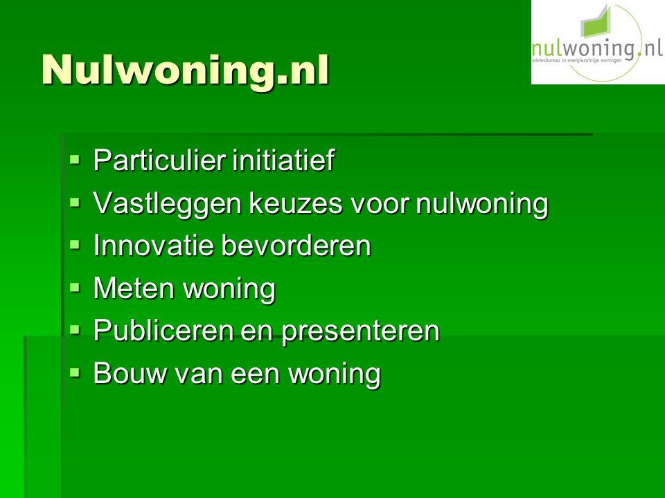 Nulwoning.nl  Particulier initiatief  Vastleggen keuzes voor nulwoning  Innovatie bevorderen  Meten woning  Publiceren en presenteren  Bouw van