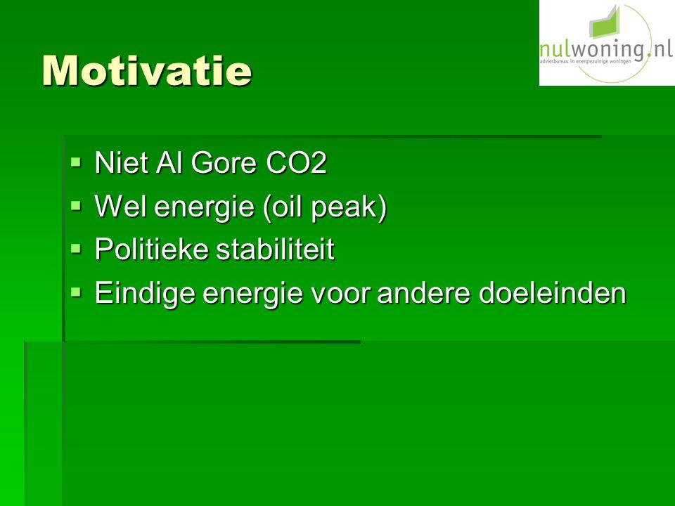 Motivatie  Niet Al Gore CO2  Wel energie (oil peak)  Politieke stabiliteit  Eindige energie voor andere doeleinden