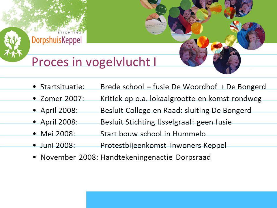 Proces in vogelvlucht I •Startsituatie:Brede school = fusie De Woordhof + De Bongerd •Zomer 2007:Kritiek op o.a.