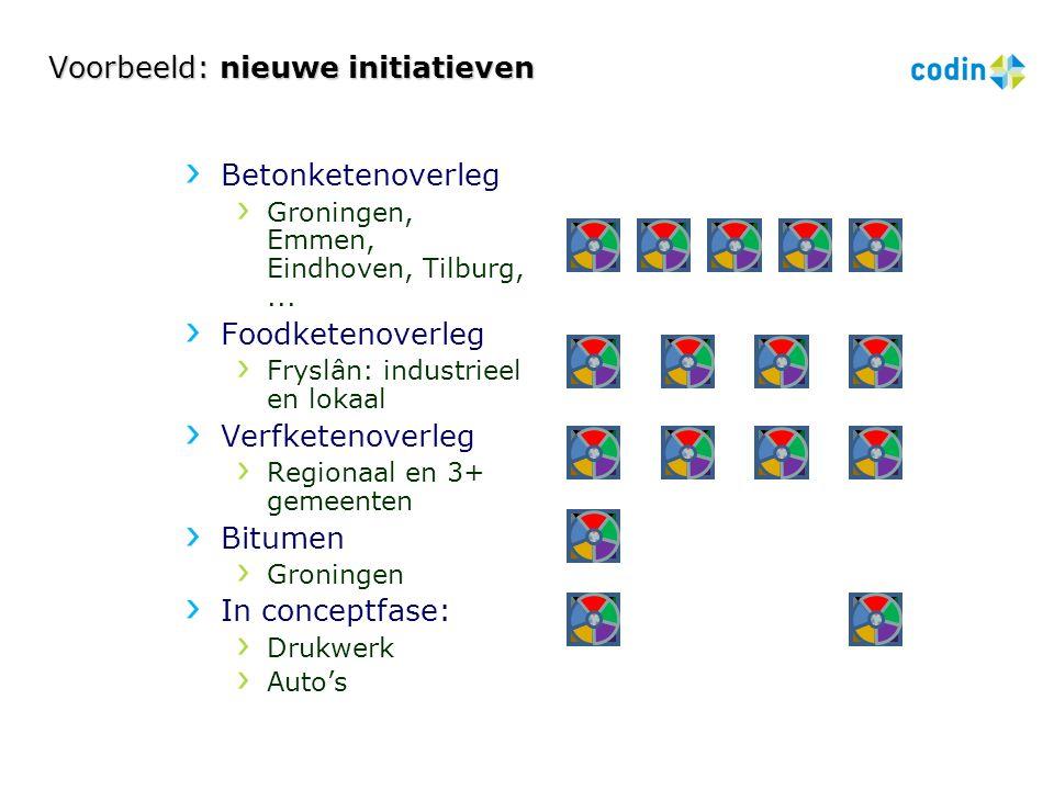 Voorbeeld: nieuwe initiatieven Betonketenoverleg Groningen, Emmen, Eindhoven, Tilburg,... Foodketenoverleg Fryslân: industrieel en lokaal Verfketenove