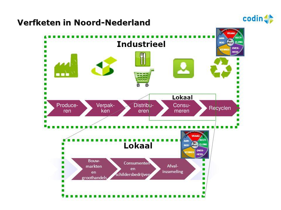 Lokaal Industrieel Verfketen in Noord-Nederland Bouw- markten en groothandels Afval- inzameling Consumenten en schildersbedrijven Lokaal VRAAG KENNIS