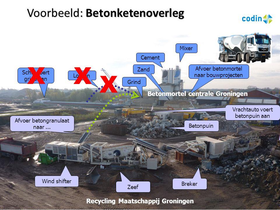 6 Recycling Maatschappij Groningen Schip voert grind aan Lossen Grind Zand Cement Vrachtauto voert betonpuin aan Betonpuin Breker Zeef Wind shifter Mi