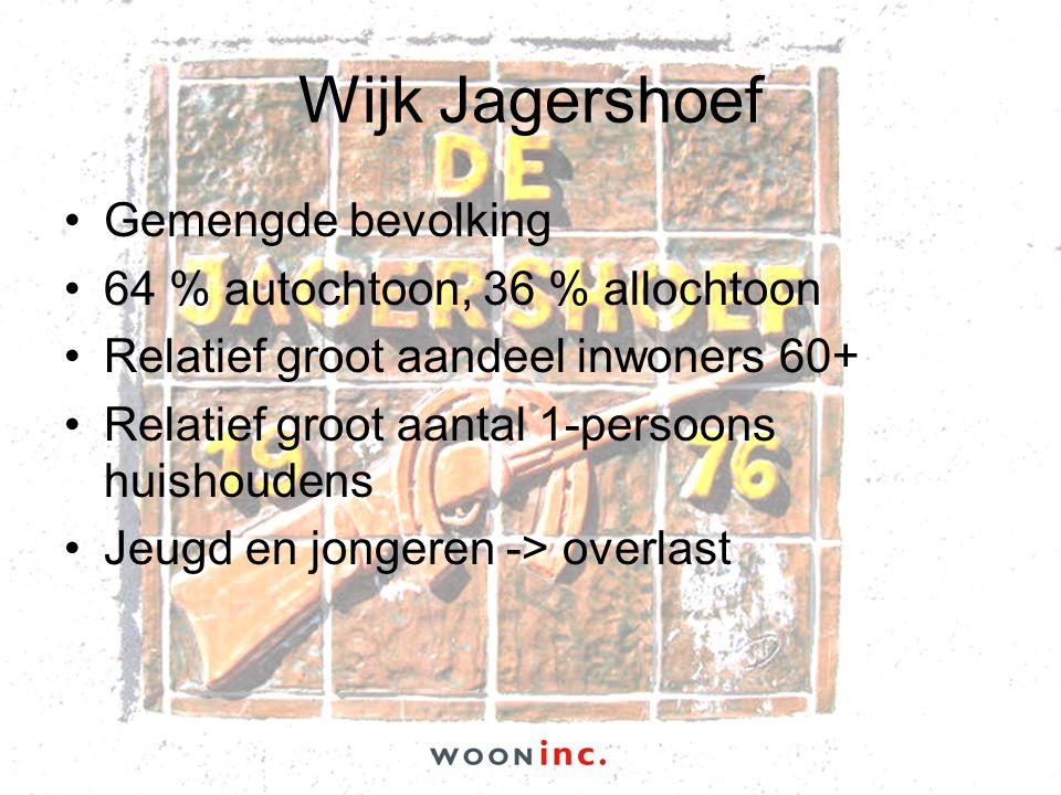 Wijk Jagershoef •Gemengde bevolking •64 % autochtoon, 36 % allochtoon •Relatief groot aandeel inwoners 60+ •Relatief groot aantal 1-persoons huishoude