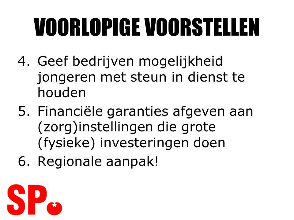VOORLOPIGE VOORSTELLEN 4.Geef bedrijven mogelijkheid jongeren met steun in dienst te houden 5.Financiële garanties afgeven aan (zorg)instellingen die grote (fysieke) investeringen doen 6.Regionale aanpak!