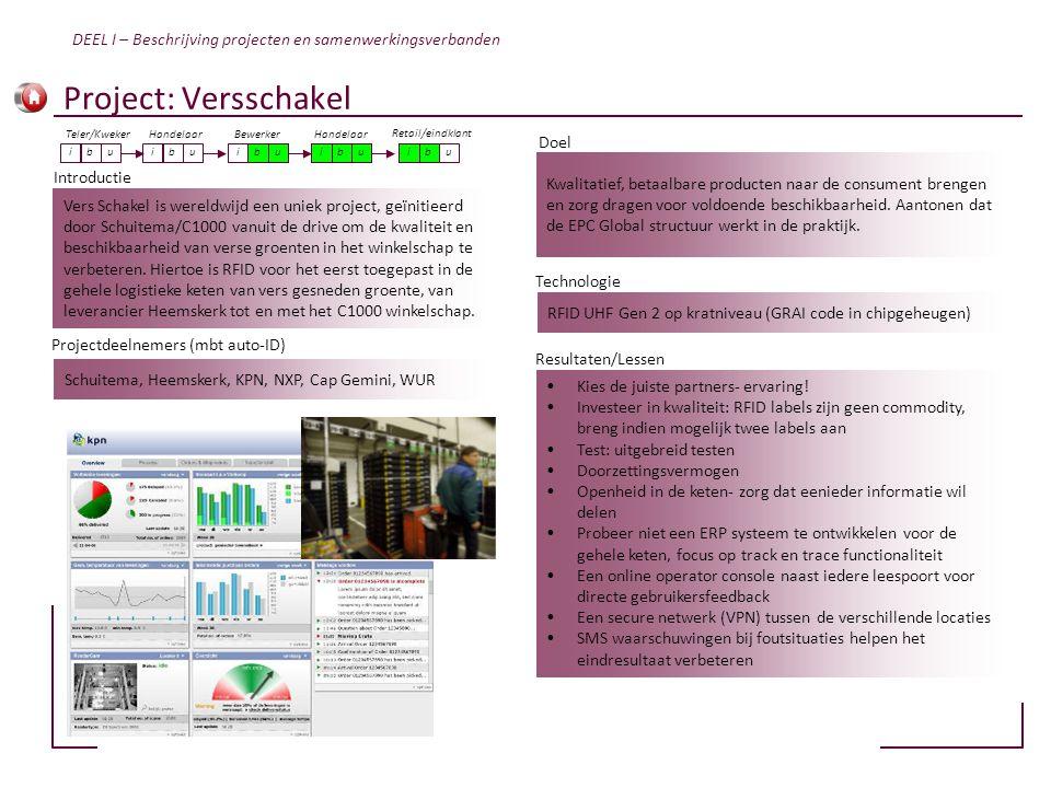 Vers Schakel is wereldwijd een uniek project, geïnitieerd door Schuitema/C1000 vanuit de drive om de kwaliteit en beschikbaarheid van verse groenten i
