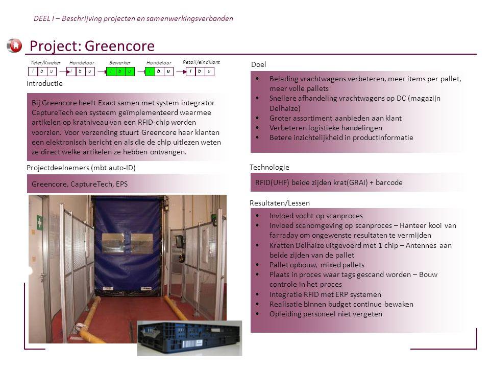 Bij Greencore heeft Exact samen met system integrator CaptureTech een systeem geïmplementeerd waarmee artikelen op kratniveau van een RFID-chip worden