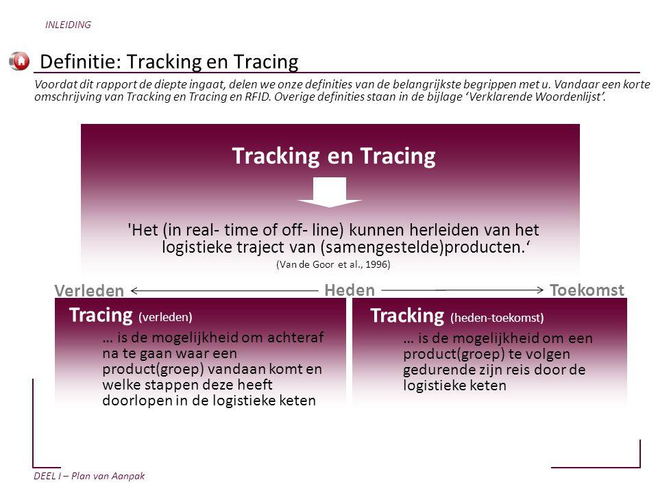 Definitie: Tracking en Tracing Tracking en Tracing 'Het (in real- time of off- line) kunnen herleiden van het logistieke traject van (samengestelde)pr