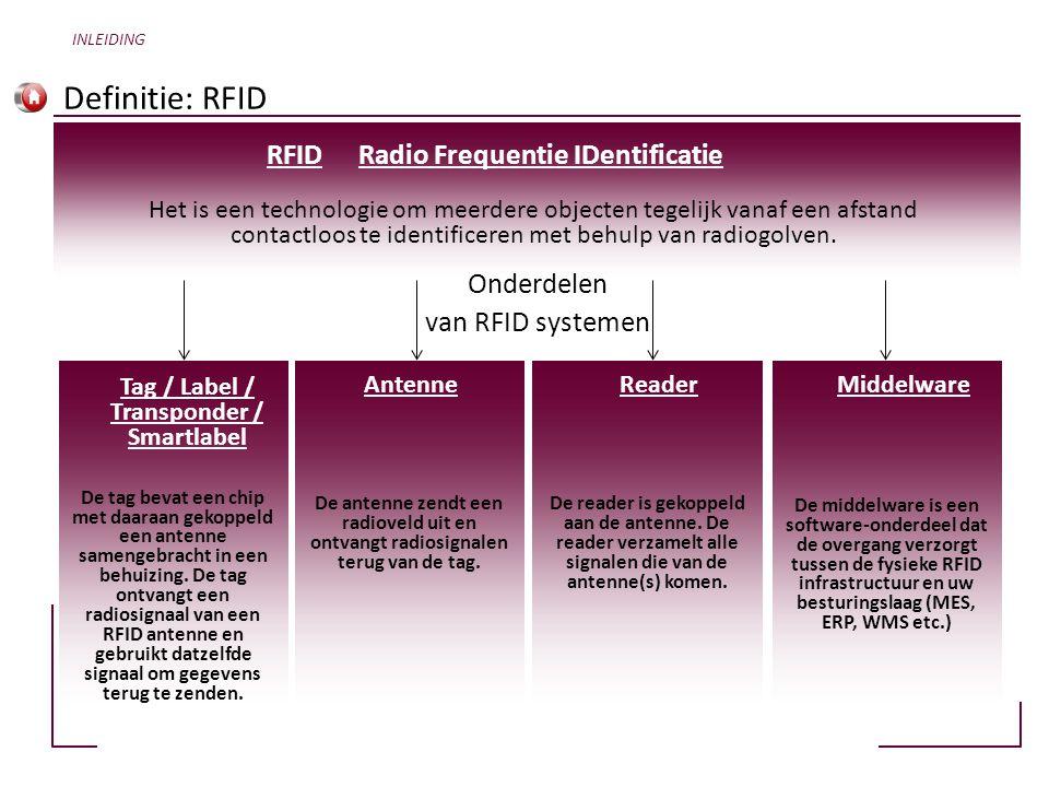 Definitie: RFID RFIDRadio Frequentie IDentificatie Het is een technologie om meerdere objecten tegelijk vanaf een afstand contactloos te identificeren