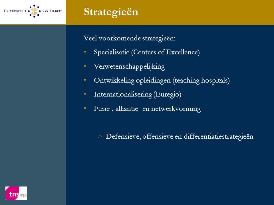 Strategieën Veel voorkomende strategieën: •Specialisatie (Centers of Excellence) •Verwetenschappelijking •Ontwikkeling opleidingen (teaching hospitals) •Internationalisering (Euregio) •Fusie-, alliantie- en netwerkvorming >Defensieve, offensieve en differentiatiestrategieën