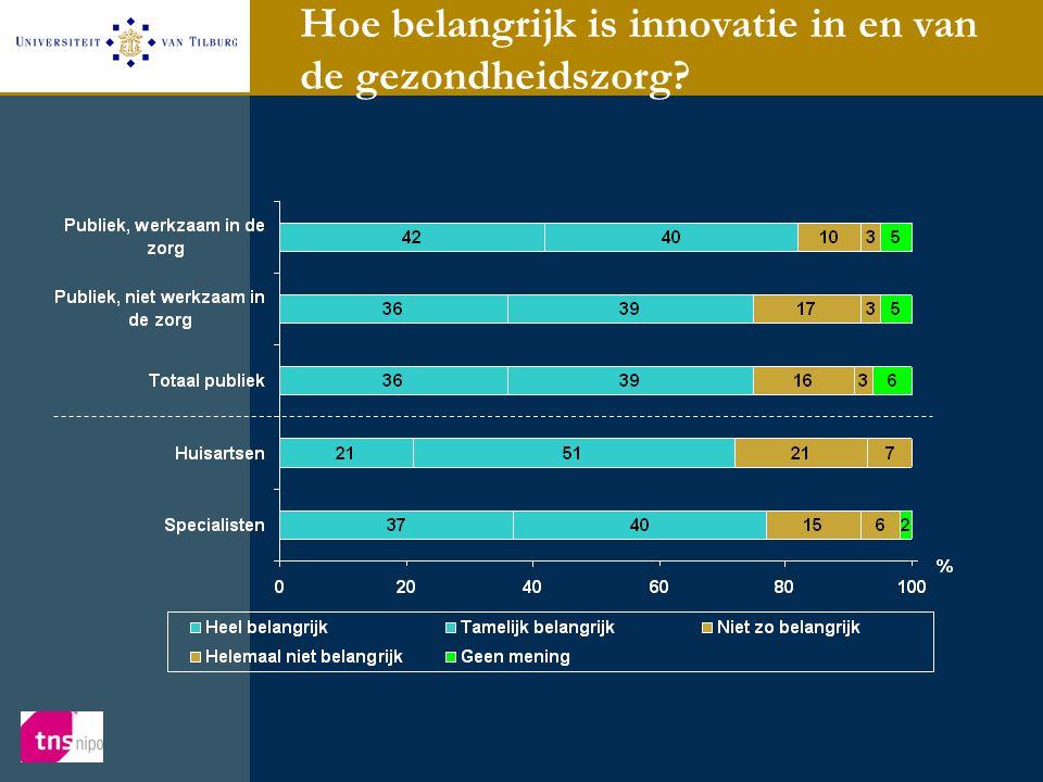 Hoe belangrijk is innovatie in en van de gezondheidszorg?