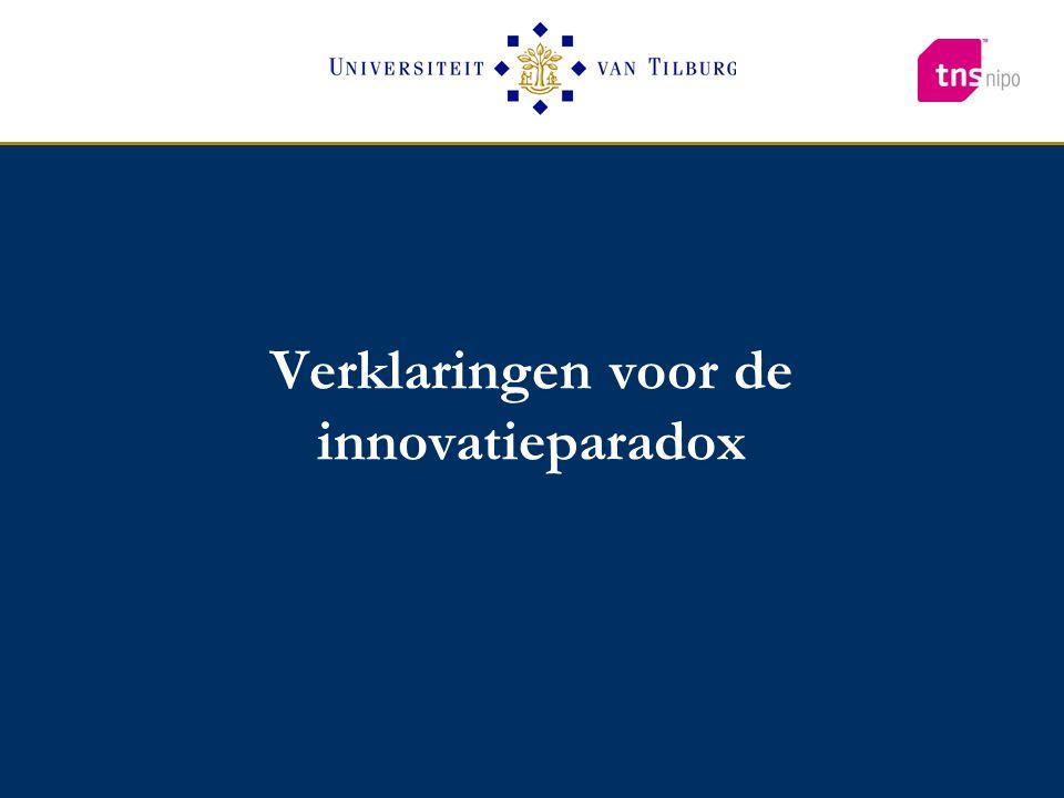 Verklaringen voor de innovatieparadox