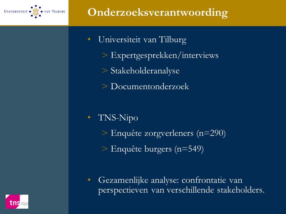 Onderzoeksverantwoording •Universiteit van Tilburg >Expertgesprekken/interviews >Stakeholderanalyse >Documentonderzoek •TNS-Nipo >Enquête zorgverleners (n=290) >Enquête burgers (n=549) •Gezamenlijke analyse: confrontatie van perspectieven van verschillende stakeholders.