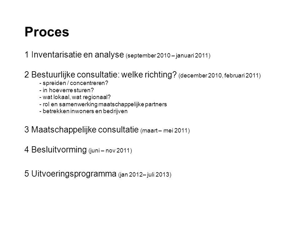 Proces 1 Inventarisatie en analyse (september 2010 – januari 2011) 2 Bestuurlijke consultatie: welke richting? (december 2010, februari 2011) - spreid