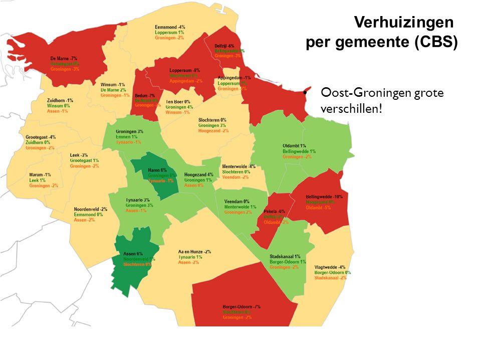 Verhuisstromen reëel 3 Verhuizingen per gemeente (CBS) •Oost-Groningen grote verschillen!