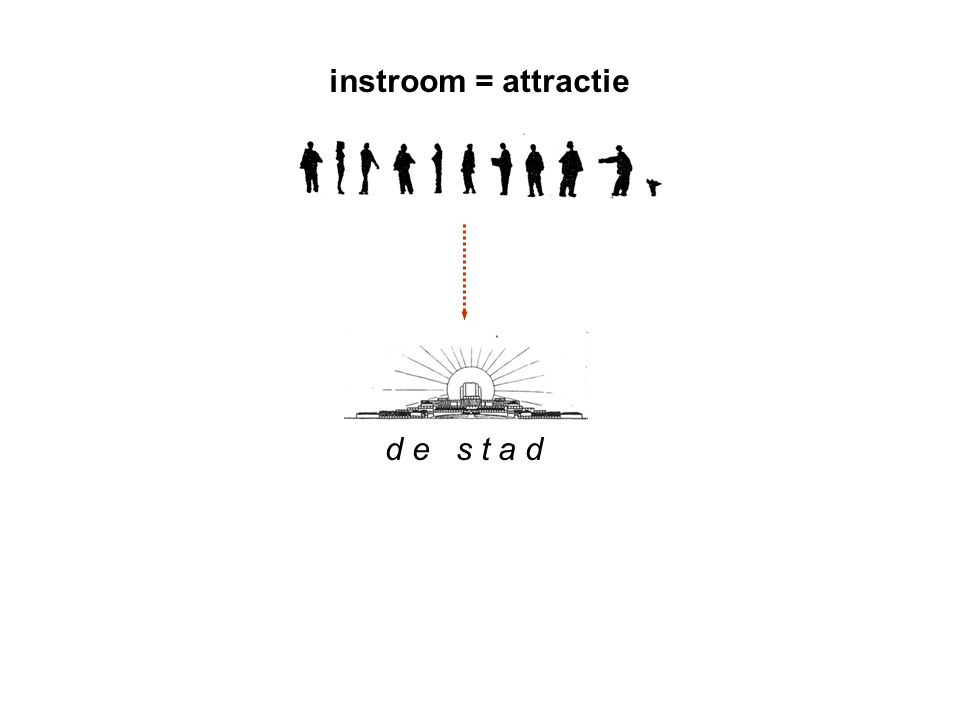 instroom d e s t a d instroom = attractie