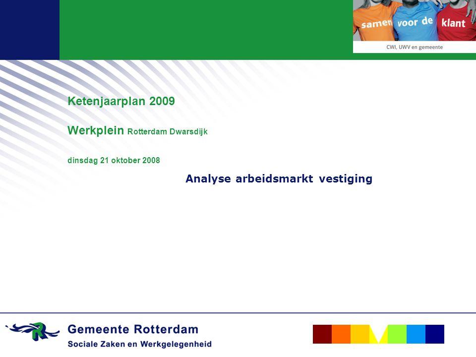 Ketenjaarplan 2009 Werkplein Rotterdam Dwarsdijk dinsdag 21 oktober 2008 Analyse arbeidsmarkt vestiging