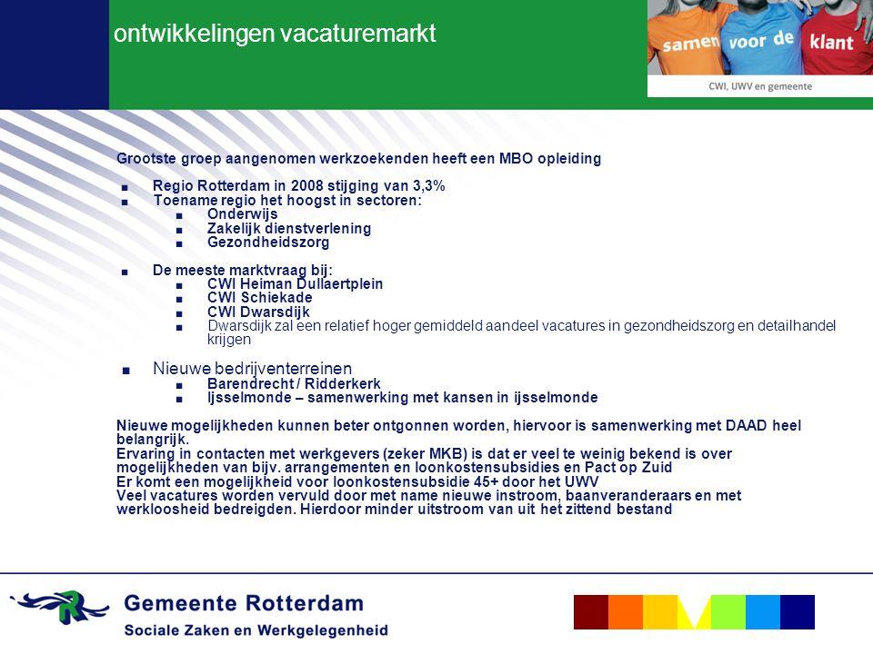 ontwikkelingen vacaturemarkt Grootste groep aangenomen werkzoekenden heeft een MBO opleiding. Regio Rotterdam in 2008 stijging van 3,3%. Toename regio