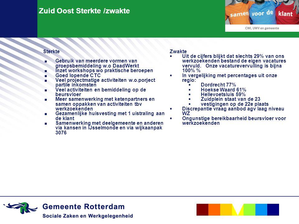 Dwarsdijk kans/bedreiging Kans.Aanbod van nieuwe bedrijfsterreinen – Barendrecht /Ridderkerk.