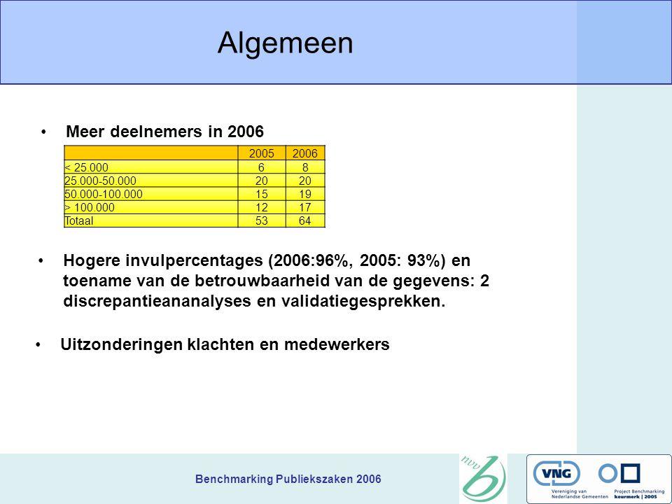 Benchmarking Publiekszaken 2006 Bespreking rapport Benchmarking PZ 2006