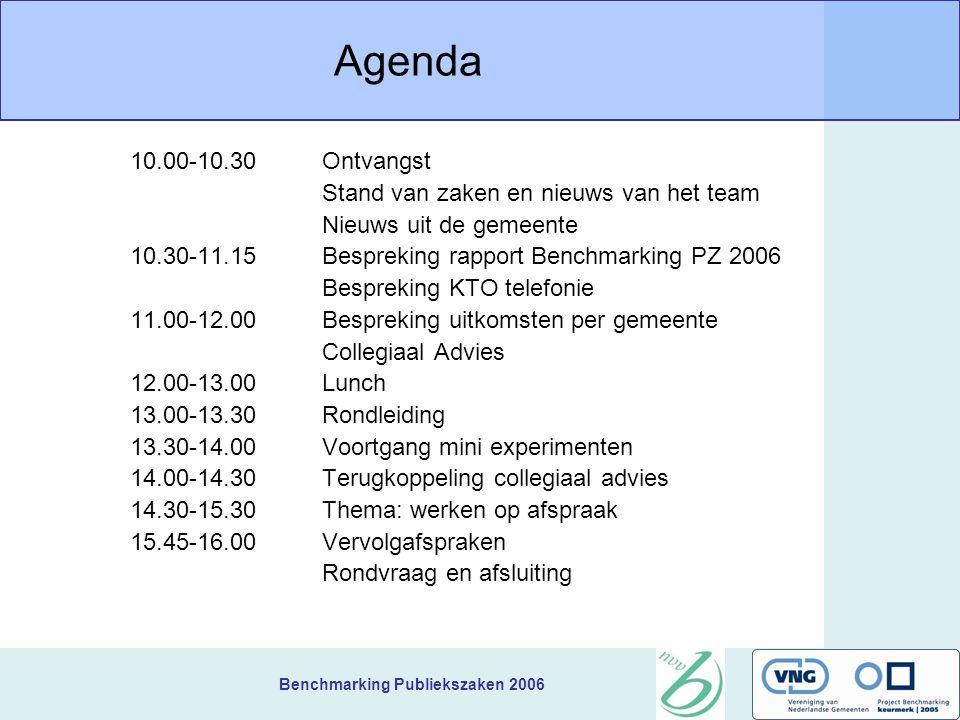 Benchmarking Publiekszaken 2006 Voortgang mini-experimenten •Bezoek aan Hengelo 25/9: model-software