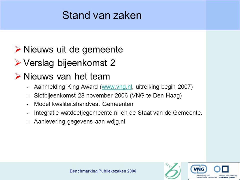 Benchmarking Publiekszaken 2006 Totaaloordeel BereikbaarheidWachttijdenDoorlooptijden Activiteiten en middelen Effecten Alkmaar+--+- Amstelveen+o++/-o Nijmegen++-+- Emmen++-o- Osso++o+ Leeuwarden+/-+- Hilversum+/--+ Zoetermeeroo++/- Sittard Geleen+/---++ Venloo--+o Deventer-oo-o