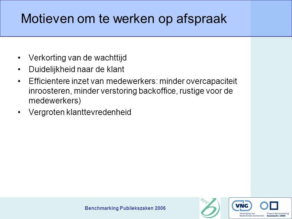 Benchmarking Publiekszaken 2006 •Motieven •Uitvoering: drie hoofdmodellen •Producten •Totstandkoming van de afspraak •Effecten •Discussie