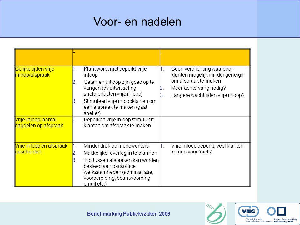 Benchmarking Publiekszaken 2006 Drie hoofdmodellen 33 34 1.