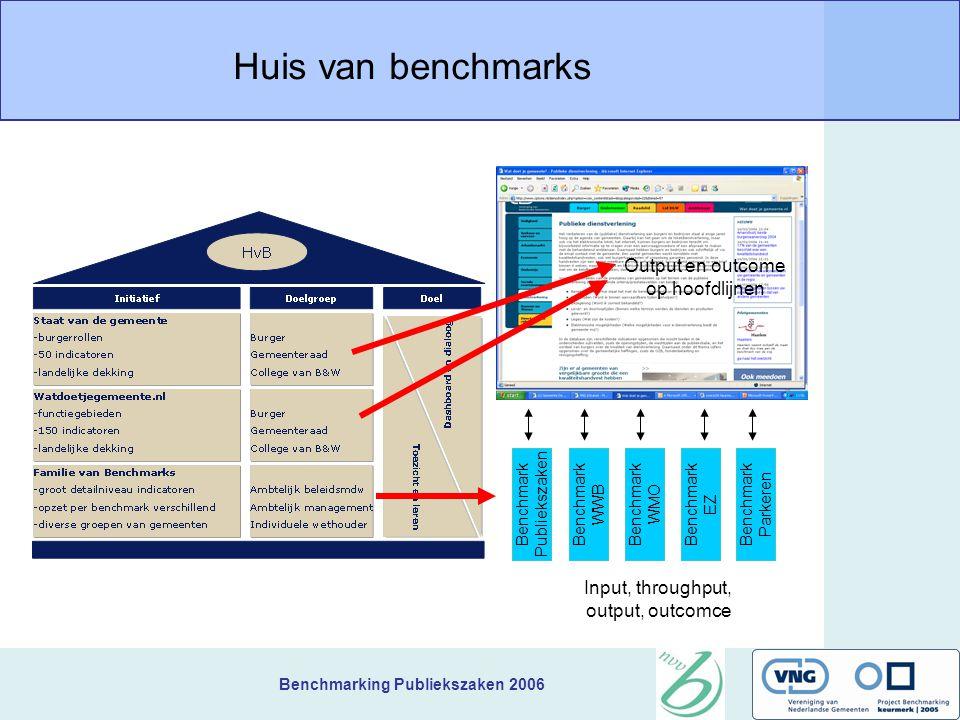Benchmarking Publiekszaken 2006 Benchmark Publiekszaken Benchmark WWB Benchmark WMO Benchmark EZ Benchmark Parkeren Output en outcome op hoofdlijnen Input, throughput, output, outcomce Huis van benchmarks