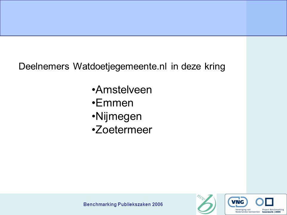 Benchmarking Publiekszaken 2006 Resultaten per gemeente Totaal Alkmaar Amstelveen Emmen Hilversum Nijmegen Oss Venlo Zoetermeer Totaaloordeel telefonisch contact7,47,07,47,6 7,47,17,2 Totaaloordeel resultaat6,86,96,86,77,47,66,77,37,6 Telefonische bereikbaarheid Kon direct worden geholpen34%40%39%19%43%51%32%24%45% Moest worden doorverbonden38%33%32%53%31%16%41%50%20% Teruggebeld10%9%8% 5%3%13%11%12% Zelf later terugbellen7%4%12%13%5%1%7% 5% Afspraak maken3%1%7%0%8%21%1%3%5% Aantal keren doorverbonden1,51,61,51,41,51,21,51,81,2