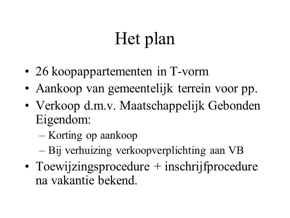 Het plan •26 koopappartementen in T-vorm •Aankoop van gemeentelijk terrein voor pp. •Verkoop d.m.v. Maatschappelijk Gebonden Eigendom: –Korting op aan