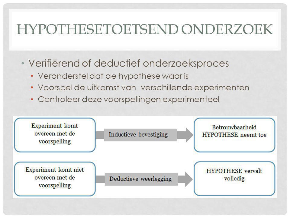 HYPOTHESETOETSEND ONDERZOEK • Verifiërend of deductief onderzoeksproces • Veronderstel dat de hypothese waar is • Voorspel de uitkomst van verschillen