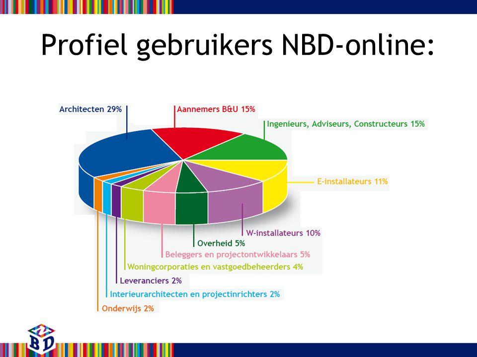Profiel gebruikers NBD-online: