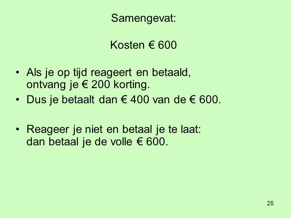 25 Samengevat: Kosten € 600 •Als je op tijd reageert en betaald, ontvang je € 200 korting.