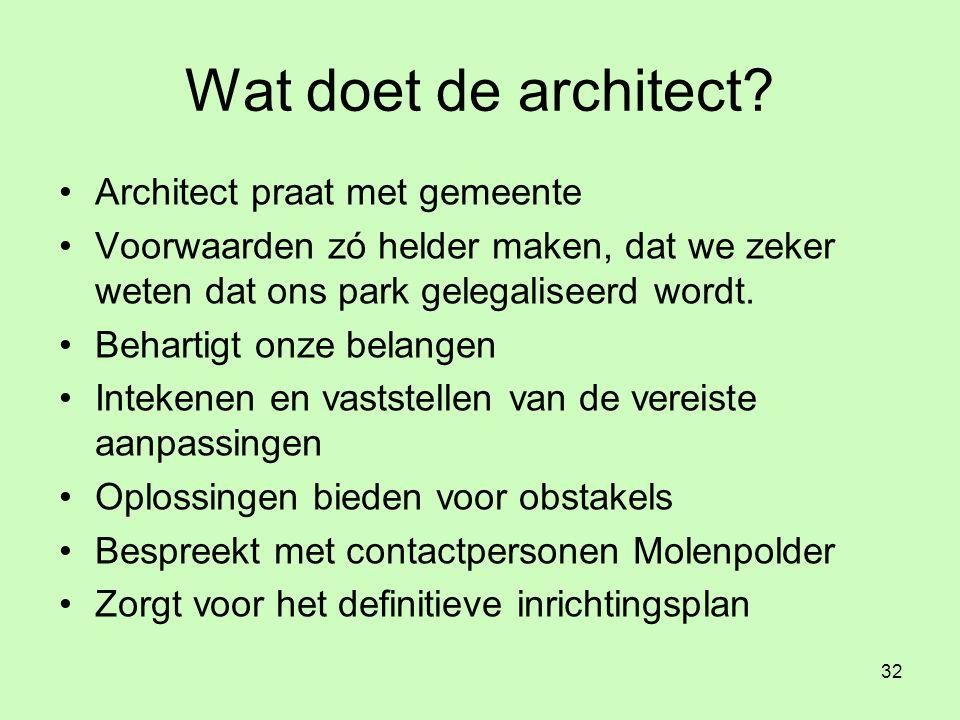 32 Wat doet de architect.