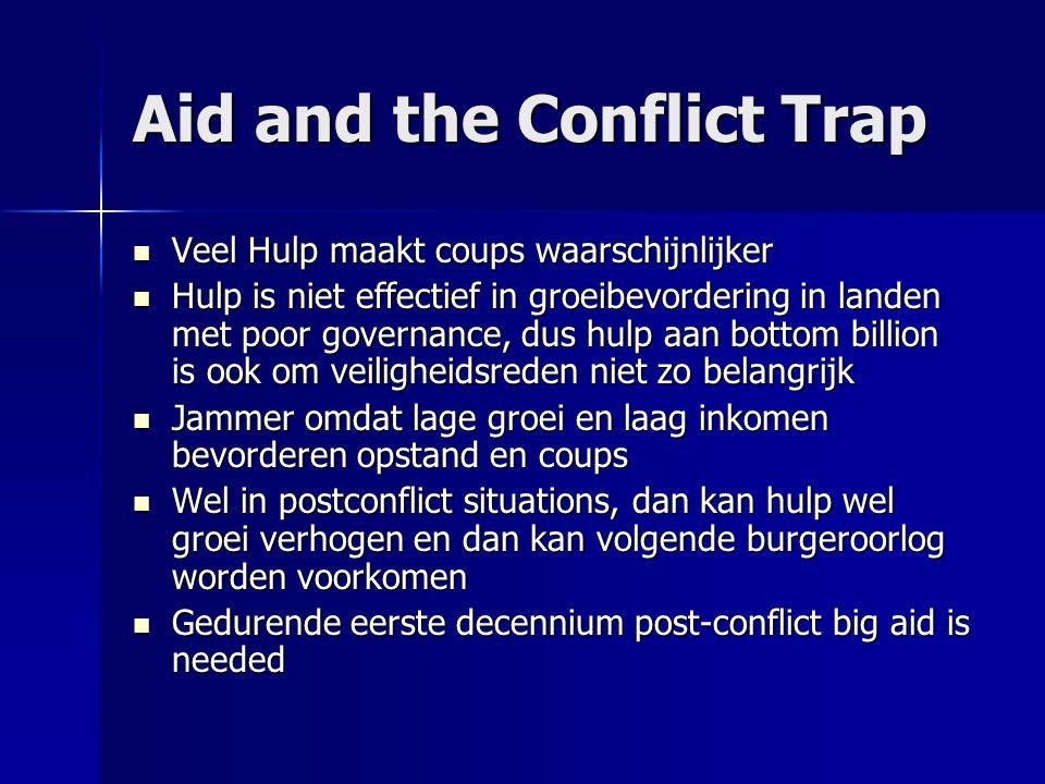 Aid and the Conflict Trap  Veel Hulp maakt coups waarschijnlijker  Hulp is niet effectief in groeibevordering in landen met poor governance, dus hul