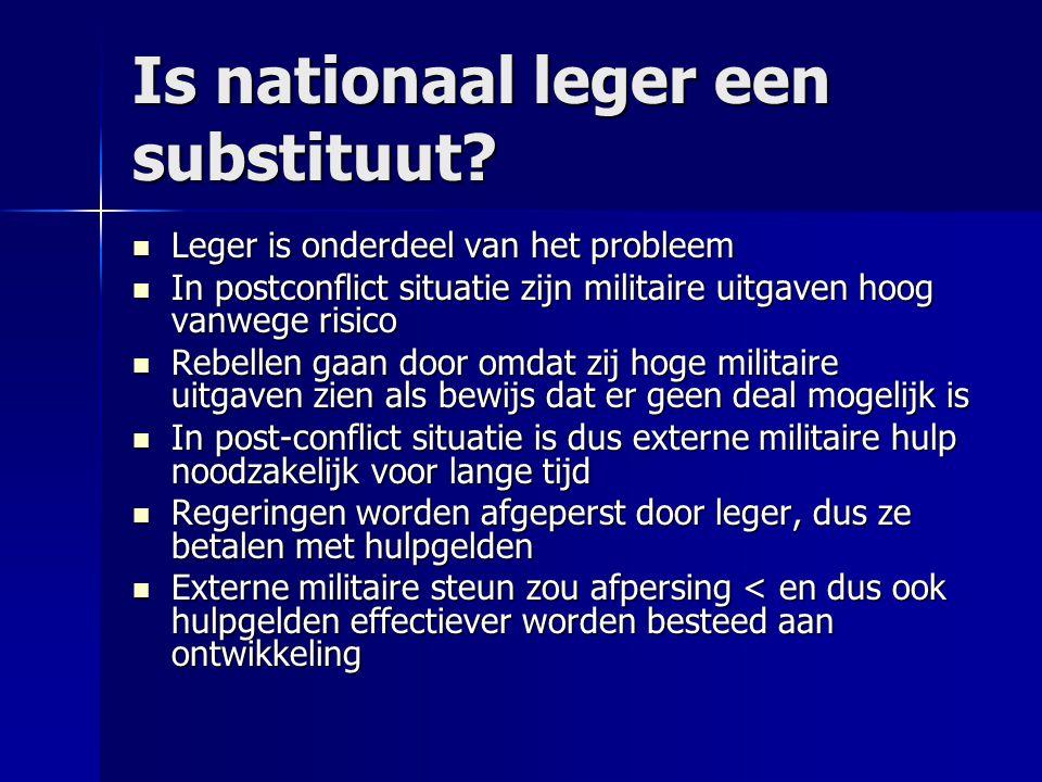 Is nationaal leger een substituut?  Leger is onderdeel van het probleem  In postconflict situatie zijn militaire uitgaven hoog vanwege risico  Rebe