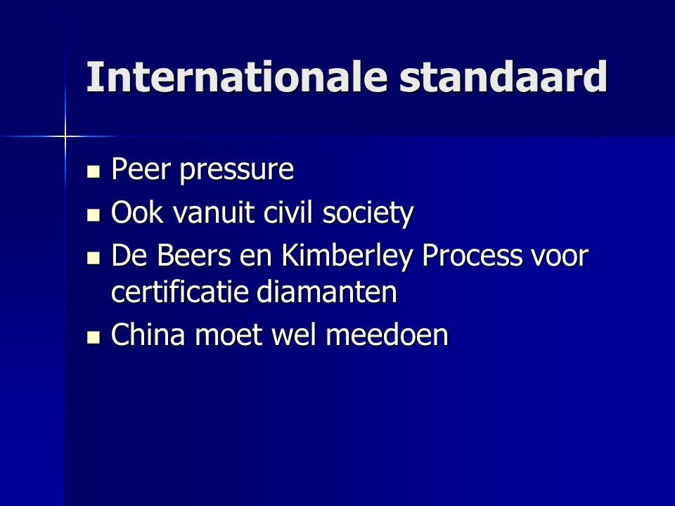 Internationale standaard  Peer pressure  Ook vanuit civil society  De Beers en Kimberley Process voor certificatie diamanten  China moet wel meedoen