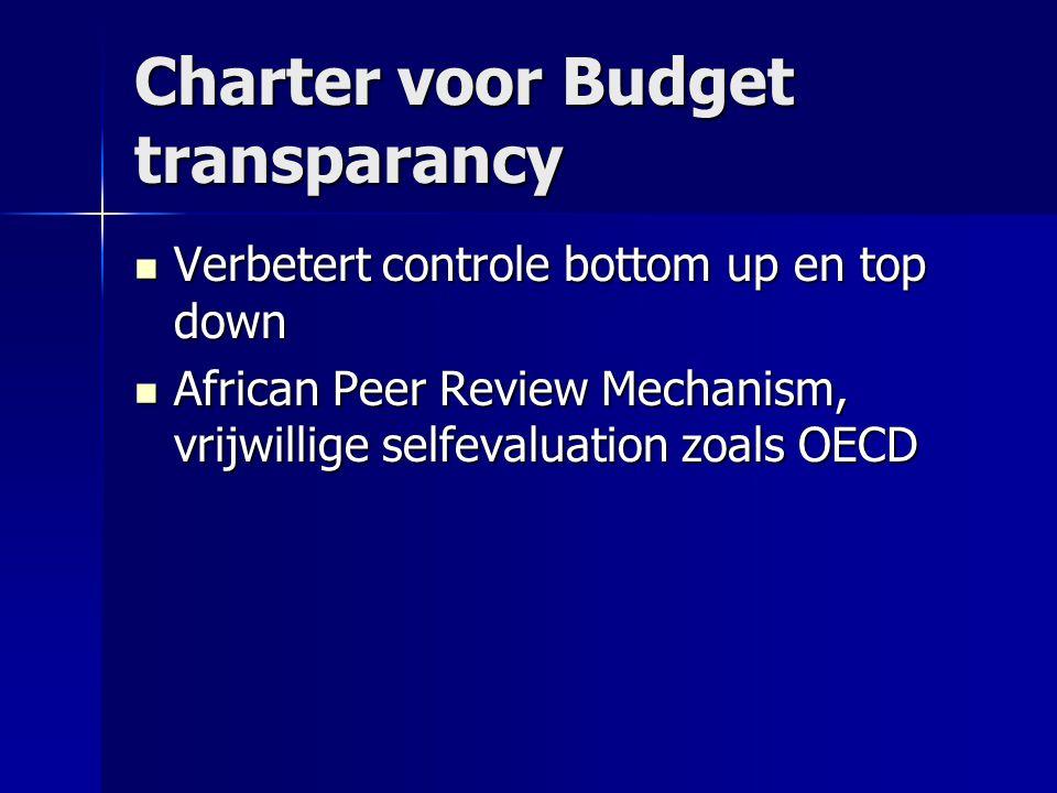 Charter voor Budget transparancy  Verbetert controle bottom up en top down  African Peer Review Mechanism, vrijwillige selfevaluation zoals OECD