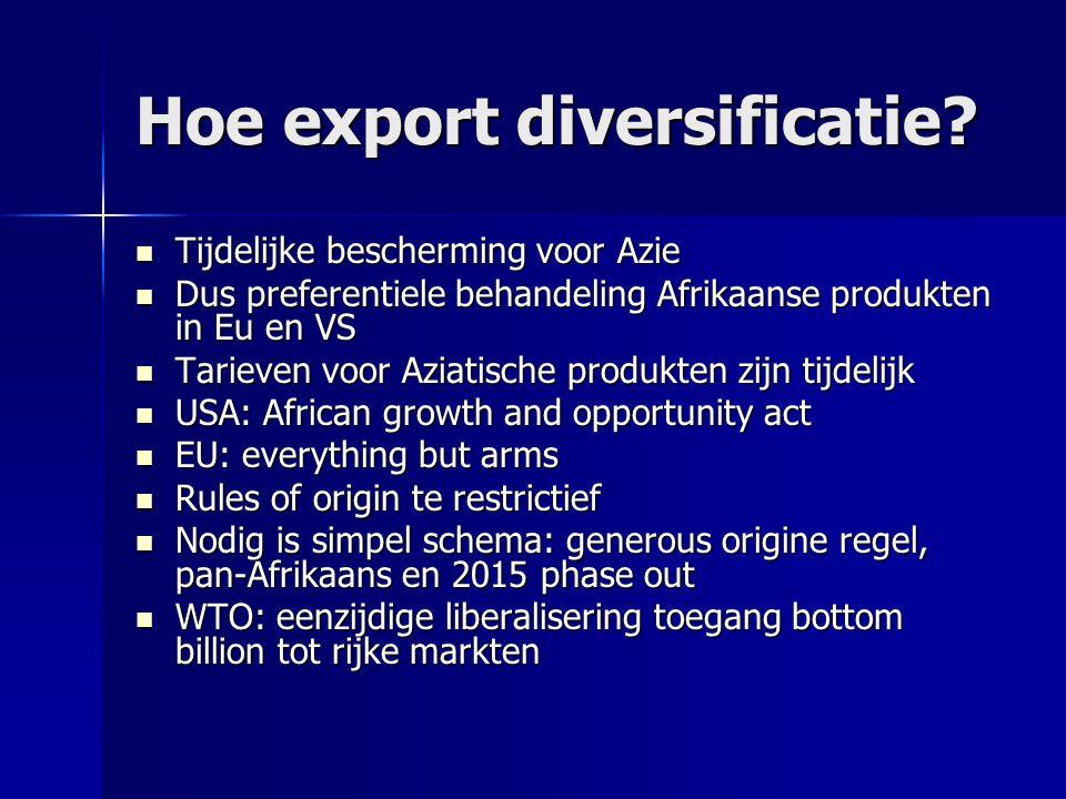Hoe export diversificatie?  Tijdelijke bescherming voor Azie  Dus preferentiele behandeling Afrikaanse produkten in Eu en VS  Tarieven voor Aziatis